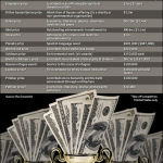 How much is the Pulitzer Prize worth?