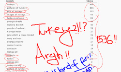 Cold Turkey (A Pictorial)
